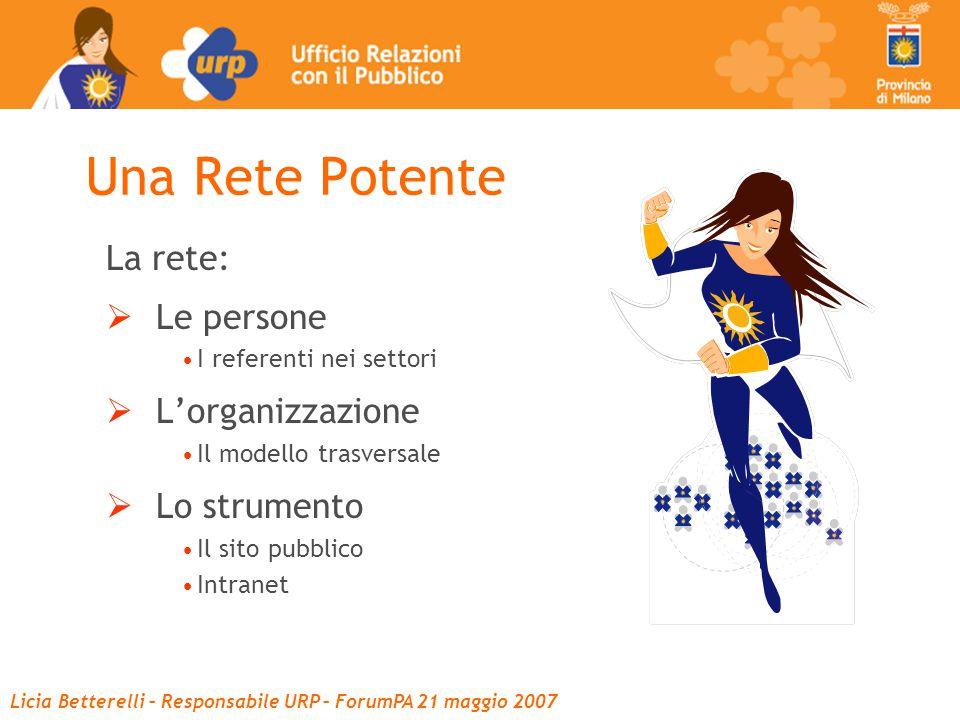 Una Rete Potente La rete:  Le persone I referenti nei settori  L'organizzazione Il modello trasversale  Lo strumento Il sito pubblico Intranet