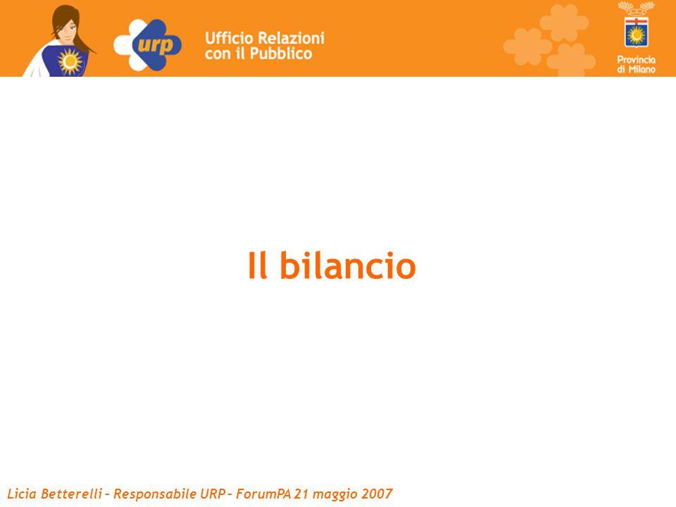 Licia Betterelli – Responsabile URP – ForumPA 21 maggio 2007 Il bilancio
