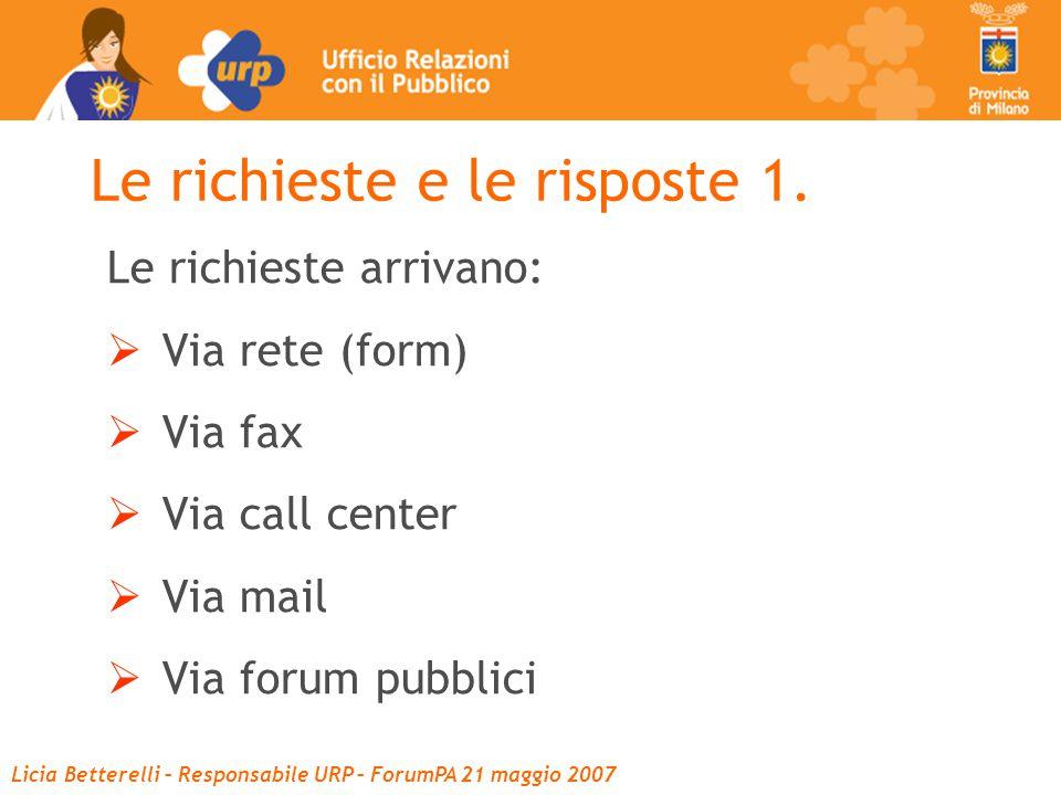 Licia Betterelli – Responsabile URP – ForumPA 21 maggio 2007 Le richieste e le risposte 1.