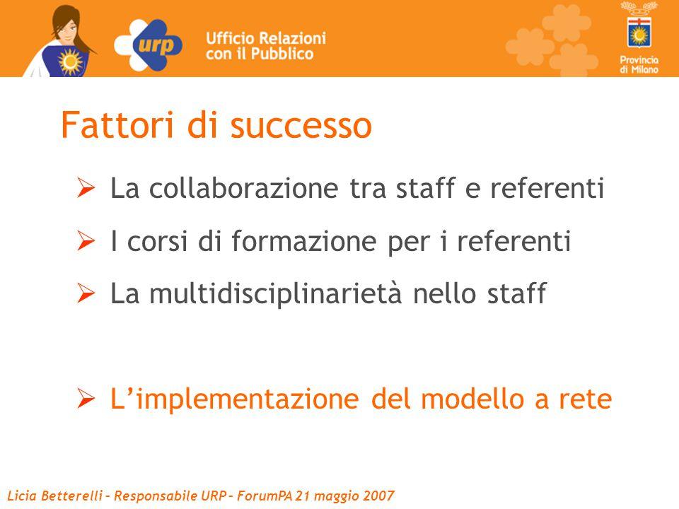 Licia Betterelli – Responsabile URP – ForumPA 21 maggio 2007 Fattori di successo  La collaborazione tra staff e referenti  I corsi di formazione per i referenti  La multidisciplinarietà nello staff  L'implementazione del modello a rete