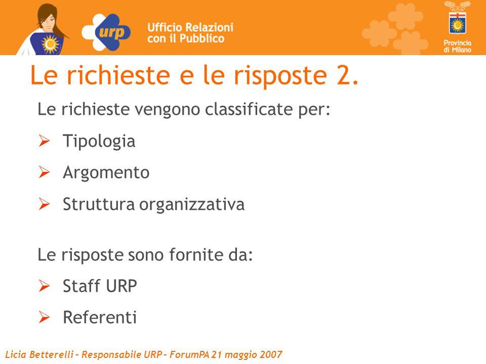 Licia Betterelli – Responsabile URP – ForumPA 21 maggio 2007 Le richieste e le risposte 2.