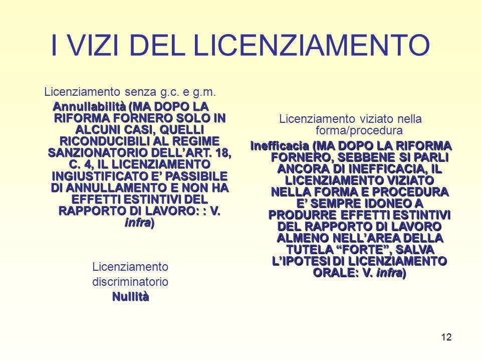 12 I VIZI DEL LICENZIAMENTO Licenziamento senza g.c.