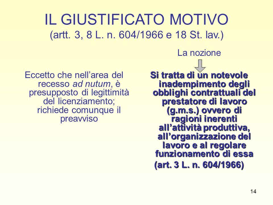 14 IL GIUSTIFICATO MOTIVO (artt. 3, 8 L. n. 604/1966 e 18 St.