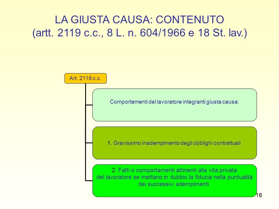 16 LA GIUSTA CAUSA: CONTENUTO (artt. 2119 c.c., 8 L.