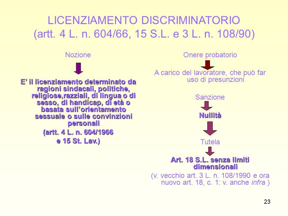 23 LICENZIAMENTO DISCRIMINATORIO (artt. 4 L. n. 604/66, 15 S.L.