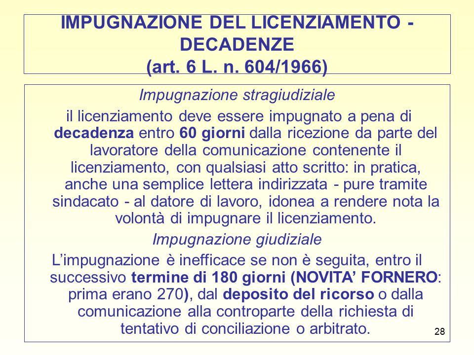28 IMPUGNAZIONE DEL LICENZIAMENTO - DECADENZE (art.