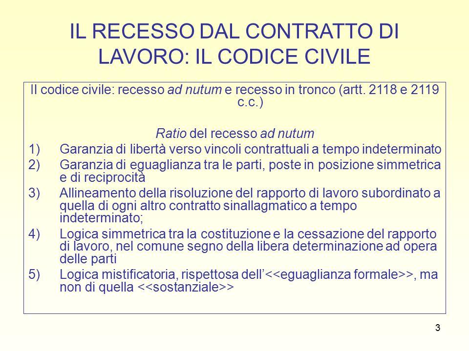 3 IL RECESSO DAL CONTRATTO DI LAVORO: IL CODICE CIVILE Il codice civile: recesso ad nutum e recesso in tronco (artt.