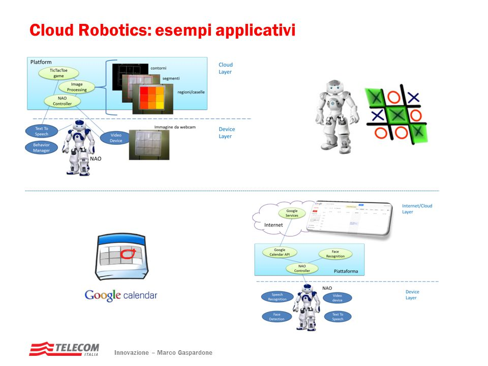 Cloud Robotics: esempi applicativi Innovazione – Marco Gaspardone