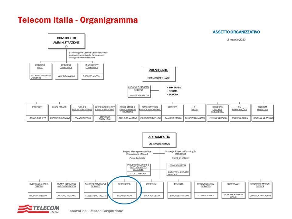 Telecom Italia - Organigramma Innovation - Marco Gaspardone