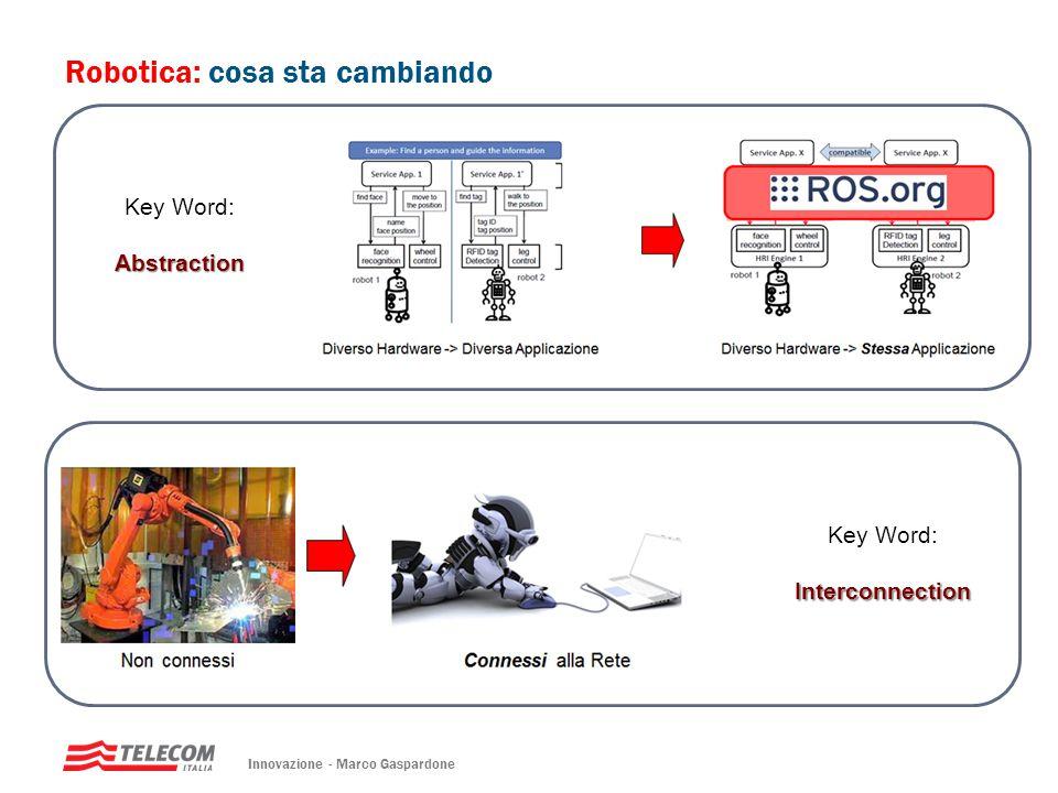 Robotica: cosa sta cambiando Innovazione - Marco Gaspardone Key Word:Abstraction Interconnection
