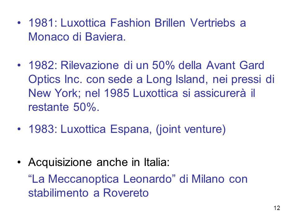 1984: Luxottica Uk LTD, (joint venture) Luxottica si assicurò il 50%; nel 1991 ne possiederà la totalità.