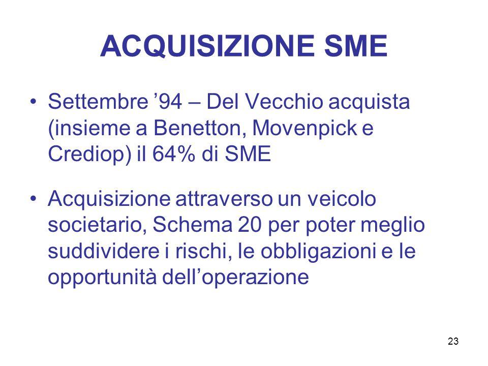 Le strategie Luxottica nella grande distribuzione Rilanciare GS puntando sull'hard discount al Sud e sul Drugstore all'italiana al Nord Portare l'efficienza Luxottica nelle altre aziende (creazione private label e centrali d'acquisto) Sfruttare le opportunità di crescita nella G.D.O.