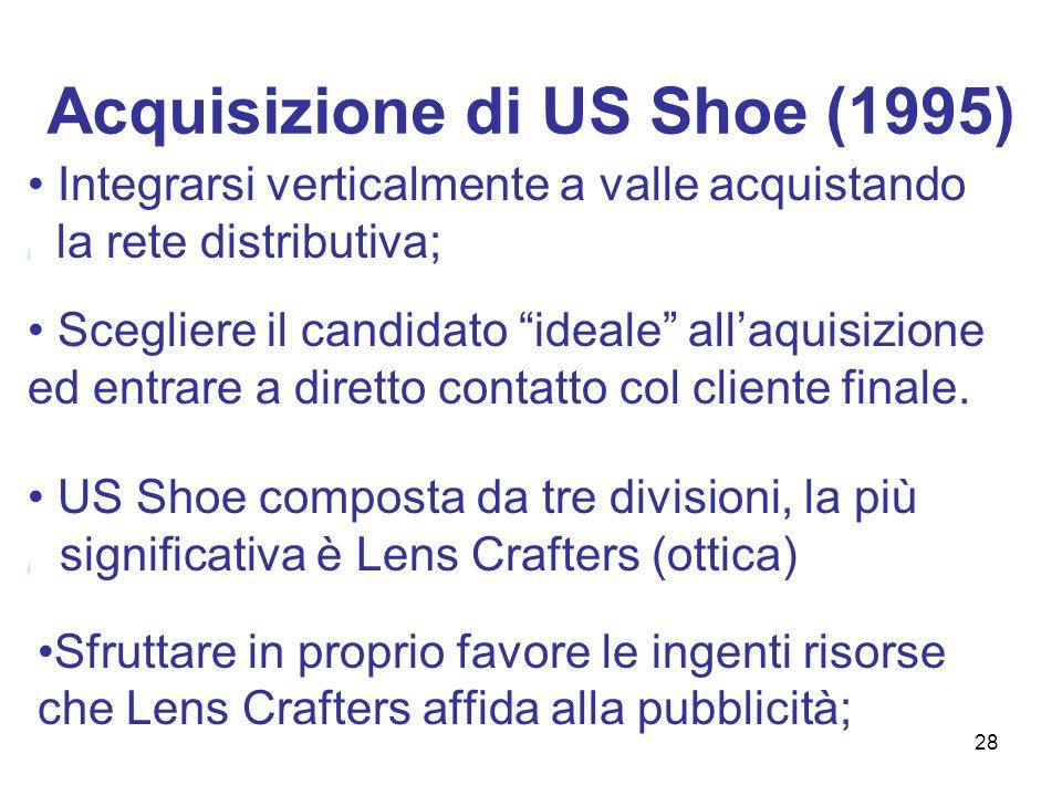 Opa e acquisizione di US Shoe Il 3 marzo 1995 Luxottica (tramite la controllata Luxottica Acquisition Corporation LAC) dichiarò l'intento di acquisire circa il 96% delle azioni di US Shoe OSTACOLI: poison pill (normativa americana antiscalata) legge antitrust dello stato dell'Ohio 29