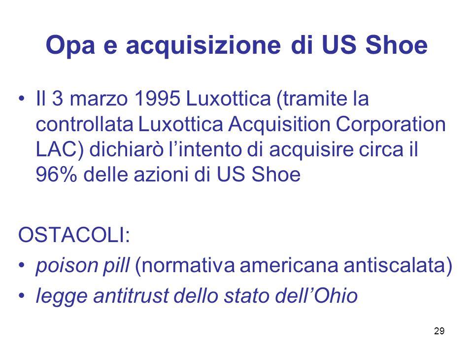 1.Offerta LAC (respinta): 24 $ per azione (per un totale di 1,2 mld $) 2.Contromossa di US Shoe: strategia di break-up puntando l'attenzione su Lens Crafters e dismettendo attività non strategiche Opa e acquisizione di US Shoe (2) 30