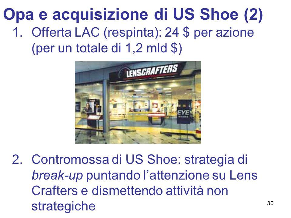 LAC aumentò il prezzo di acquisto delle azioni e si lanciò in una scalata in Borsa; 12 maggio: acquisto del 96% delle azioni a 28 dollari per azione; 24 maggio: acquisto del rimanente 4% per contanti in corrispondenza della fusione di LAC in US Shoe.