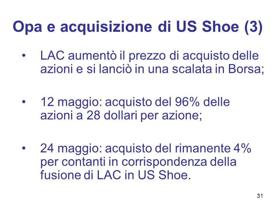 Dismissioni post-acquisizione Divisione calzaturiera: venduta a Nine West Group; Divisione abbigliamento: ceduta a Casual Corner (controllata ind.