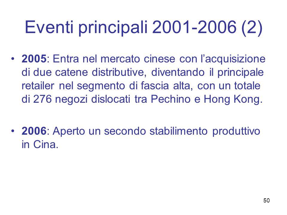Dati finanziari 2002-2006 (migl.