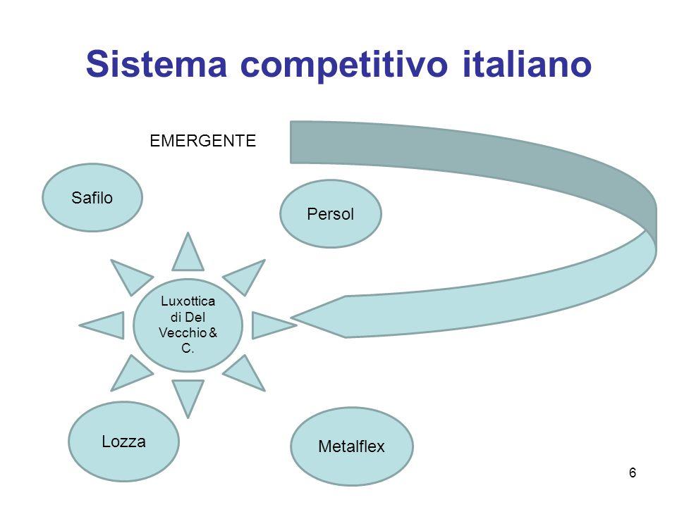 Sistema competitivo mondiale Carrera Optics Amy(F) Silhouettes (F) Stylo (F) EMERGENTE Luxottica di Del Vecchio & C.