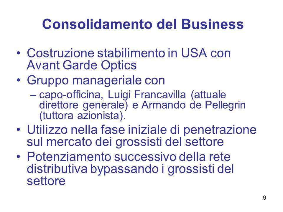 Gli anni Settanta: consolidamento produttivo e source of business (7) 1974: Acquisita la Scarrone di Torino, espansione del prodotto Luxottica in tutta la penisola, conseguente acquisizione del know how della distribuzione diretta.