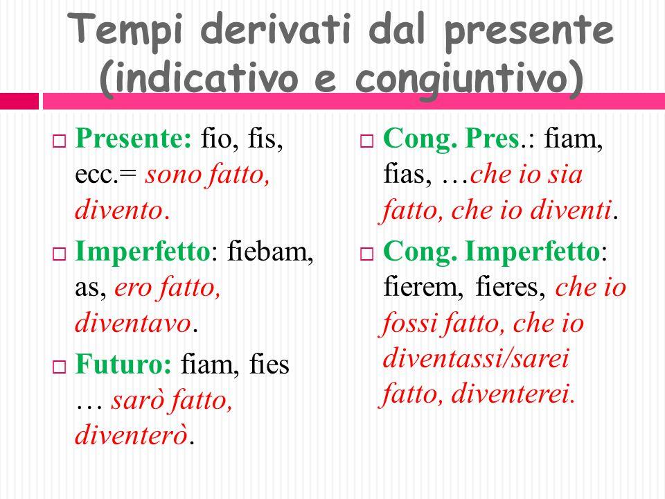Un verbo politematico  -il sistema del presente si forma dal tema FI- (stessa radice di FUI, perfetto del verbo SUM).  Il participio futuro e l'infi