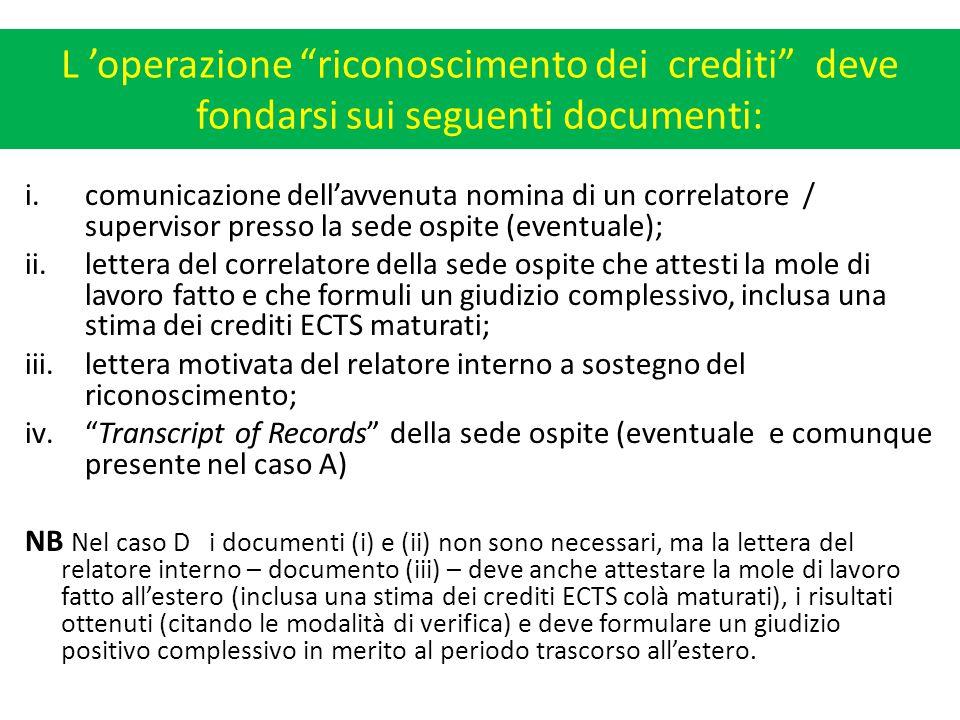 L 'operazione riconoscimento dei crediti deve fondarsi sui seguenti documenti: i.comunicazione dell'avvenuta nomina di un correlatore / supervisor presso la sede ospite (eventuale); ii.lettera del correlatore della sede ospite che attesti la mole di lavoro fatto e che formuli un giudizio complessivo, inclusa una stima dei crediti ECTS maturati; iii.lettera motivata del relatore interno a sostegno del riconoscimento; iv. Transcript of Records della sede ospite (eventuale e comunque presente nel caso A) NB Nel caso D i documenti (i) e (ii) non sono necessari, ma la lettera del relatore interno – documento (iii) – deve anche attestare la mole di lavoro fatto all'estero (inclusa una stima dei crediti ECTS colà maturati), i risultati ottenuti (citando le modalità di verifica) e deve formulare un giudizio positivo complessivo in merito al periodo trascorso all'estero.