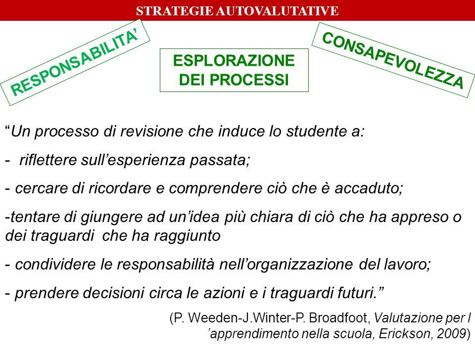 """STRATEGIE AUTOVALUTATIVE RESPONSABILITA' ESPLORAZIONE DEI PROCESSI CONSAPEVOLEZZA """"Un processo di revisione che induce lo studente a: - riflettere sul"""