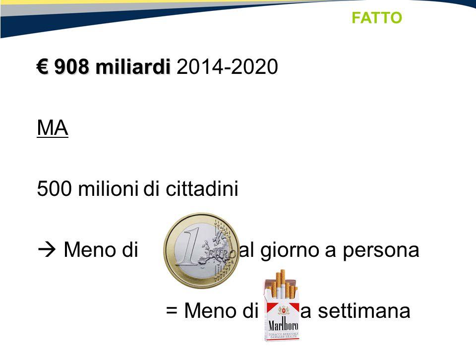 € 908 miliardi € 908 miliardi 2014-2020 MA 500 milioni di cittadini  Meno di al giorno a persona = Meno di a settimana FATTO