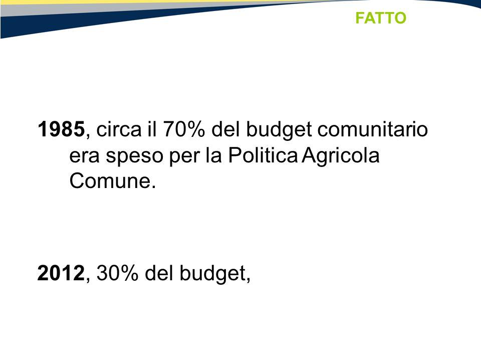 1985, circa il 70% del budget comunitario era speso per la Politica Agricola Comune. 2012, 30% del budget, FATTO