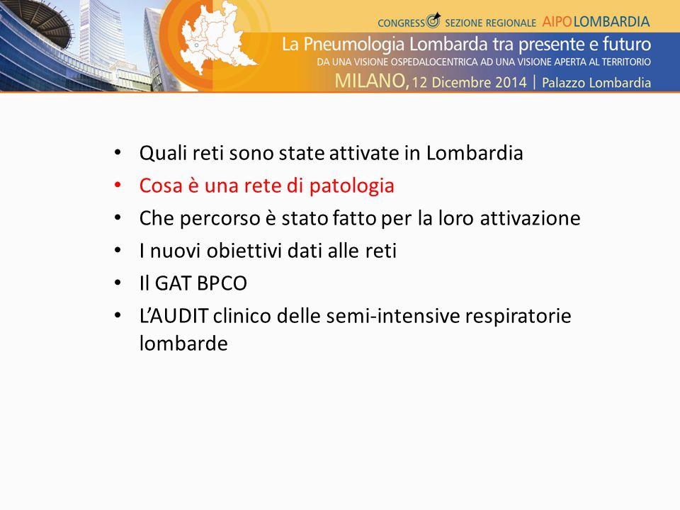 Quali reti sono state attivate in Lombardia Cosa è una rete di patologia Che percorso è stato fatto per la loro attivazione I nuovi obiettivi dati alle reti Il GAT BPCO L'AUDIT clinico delle semi-intensive respiratorie lombarde