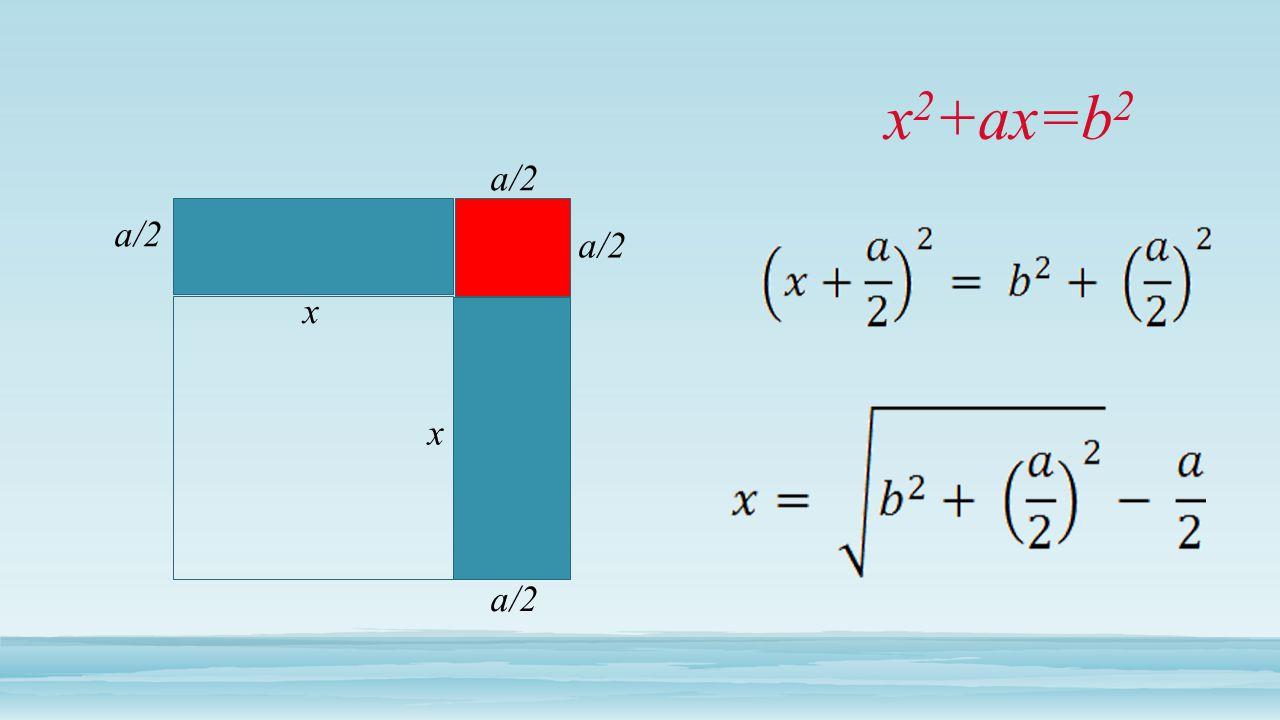 x x 2 +ax=b 2 x a/2