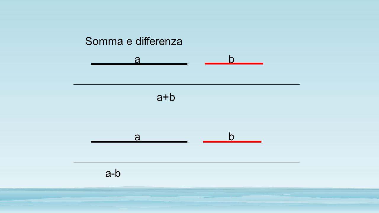 Prodotto e quoziente b a c ac b d = d b : c = a : d
