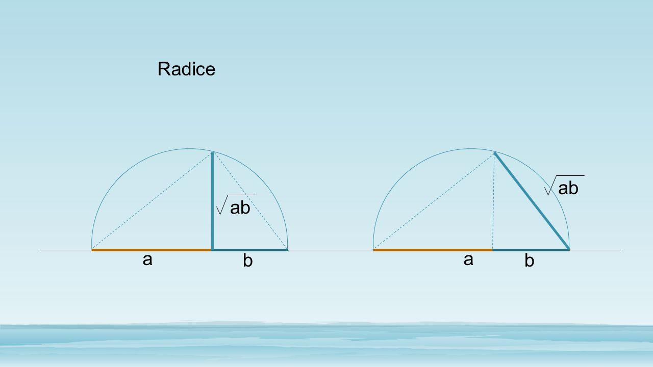 Radice a b ab a b