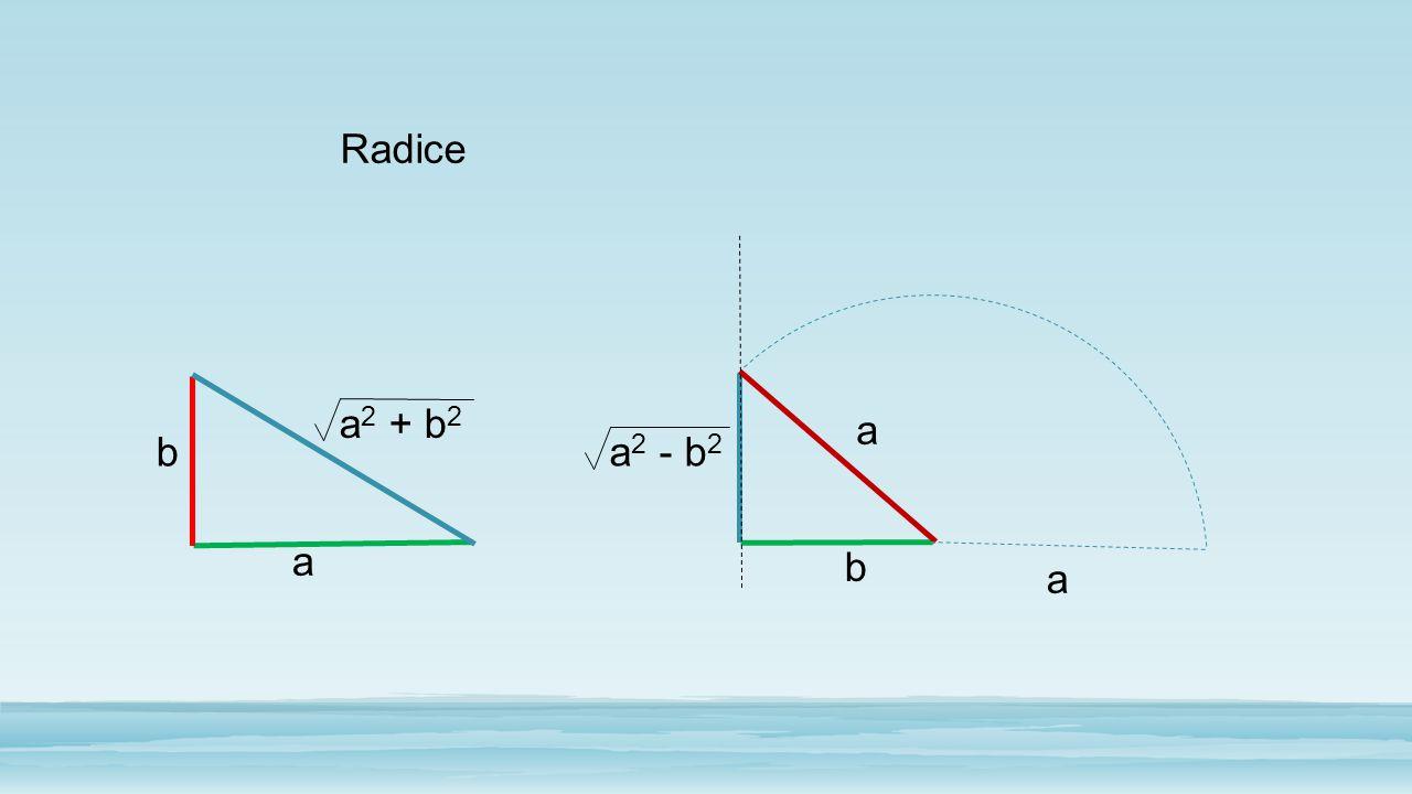 a 2 + b 2 a 2 - b 2 a b b a Radice a