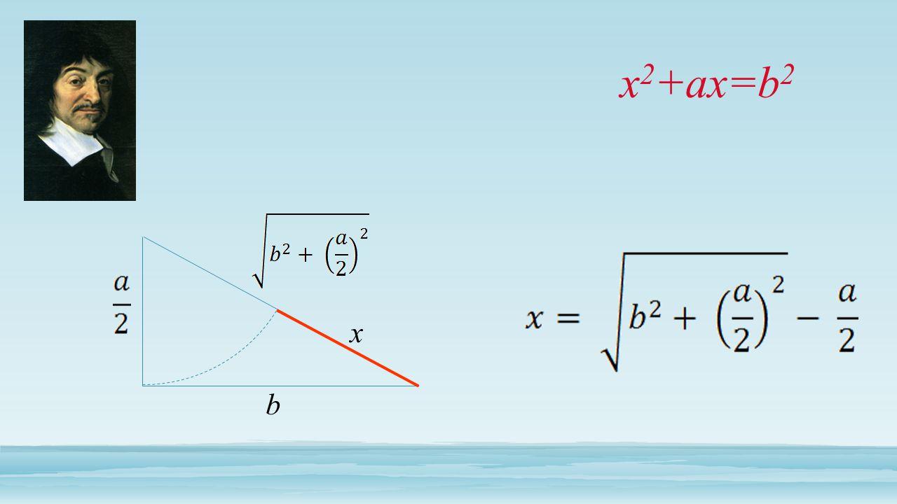 x 2 +ax=b 2 b x