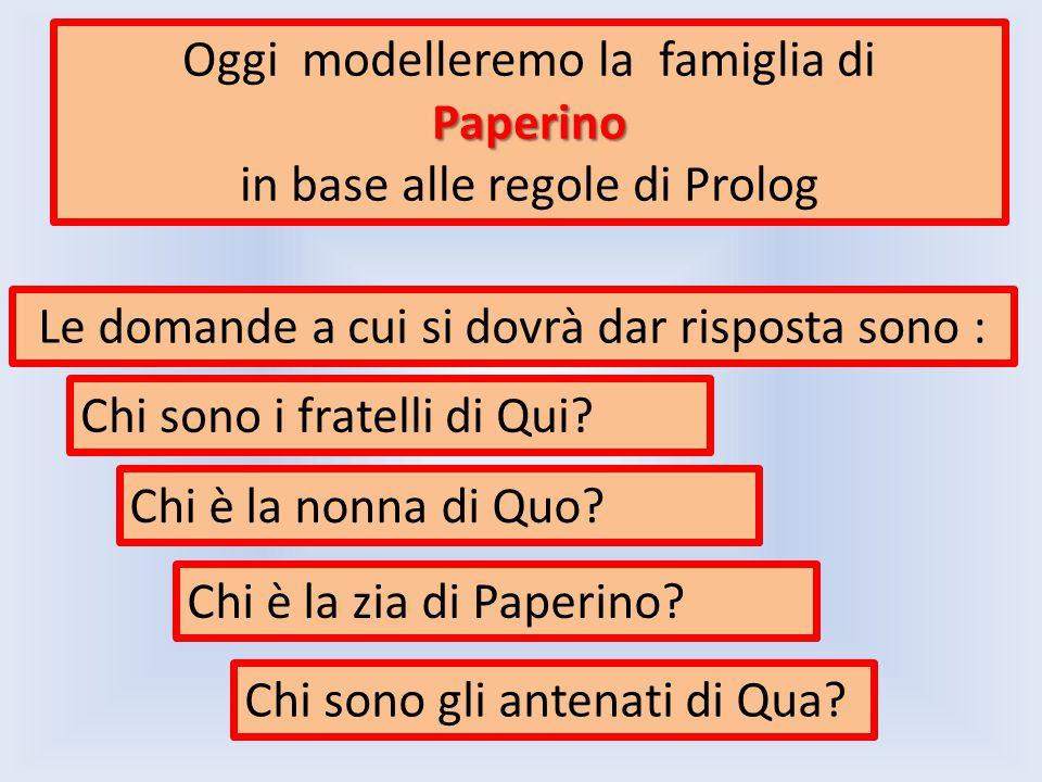 Oggi modelleremo la famiglia diPaperino in base alle regole di Prolog Le domande a cui si dovrà dar risposta sono : Chi sono i fratelli di Qui.