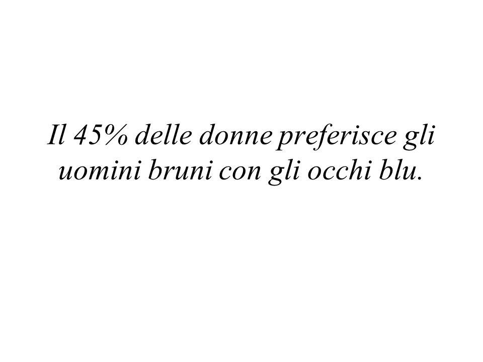 Il 45% delle donne preferisce gli uomini bruni con gli occhi blu.