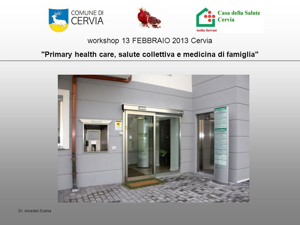 workshop 13 FEBBRAIO 2013 Cervia Primary health care, salute collettiva e medicina di famiglia + 3 PEDIATRI 6 MMG 2 MMG 1 PEDIATRA Circa 10000 assistibili interni Circa 3500 assistibili esterni Dr.