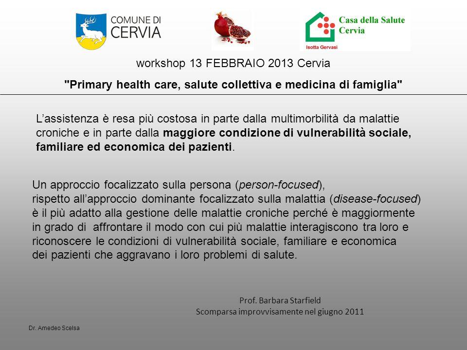 workshop 13 FEBBRAIO 2013 Cervia Primary health care, salute collettiva e medicina di famiglia Circa il 35% degli assistiti della Casa della Salute ha almeno una patologia cronica Dr.