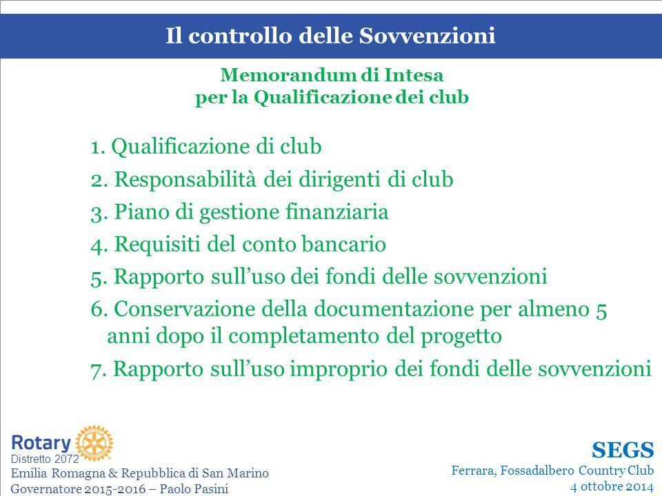 1. Qualificazione di club 2. Responsabilità dei dirigenti di club 3.