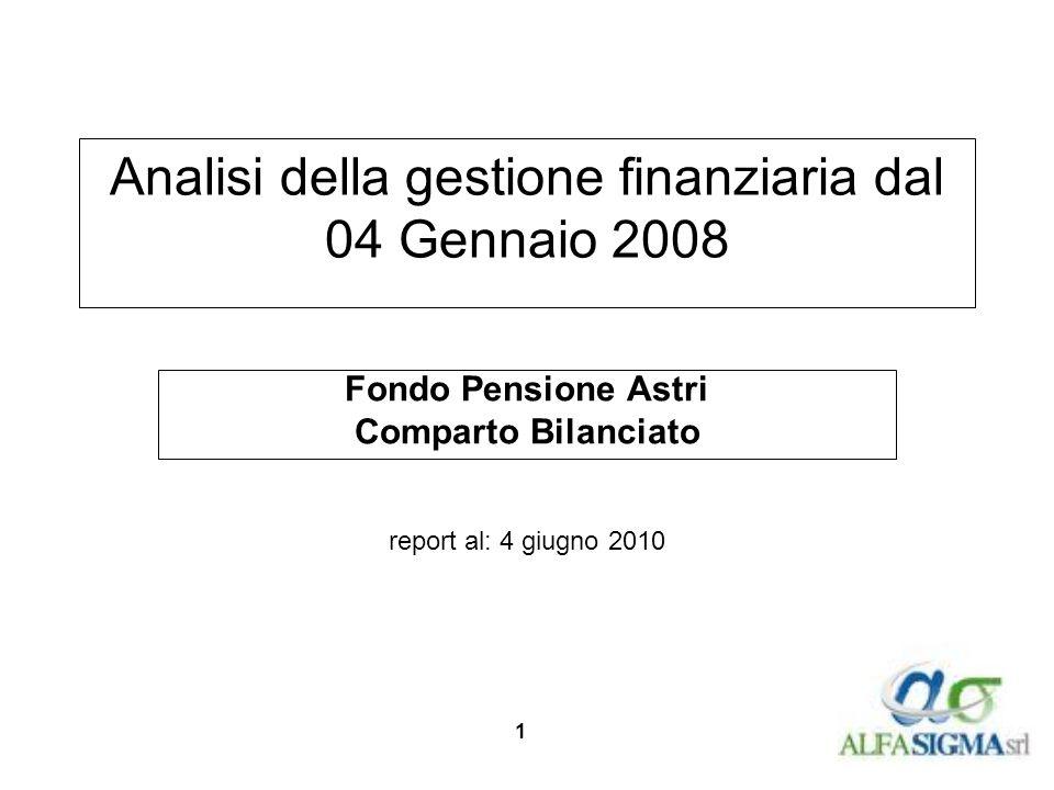 1 Analisi della gestione finanziaria dal 04 Gennaio 2008 Fondo Pensione Astri Comparto Bilanciato report al: 4 giugno 2010