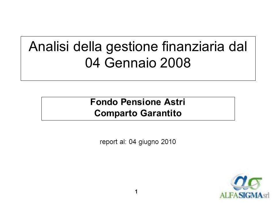 1 Analisi della gestione finanziaria dal 04 Gennaio 2008 Fondo Pensione Astri Comparto Garantito report al: 04 giugno 2010