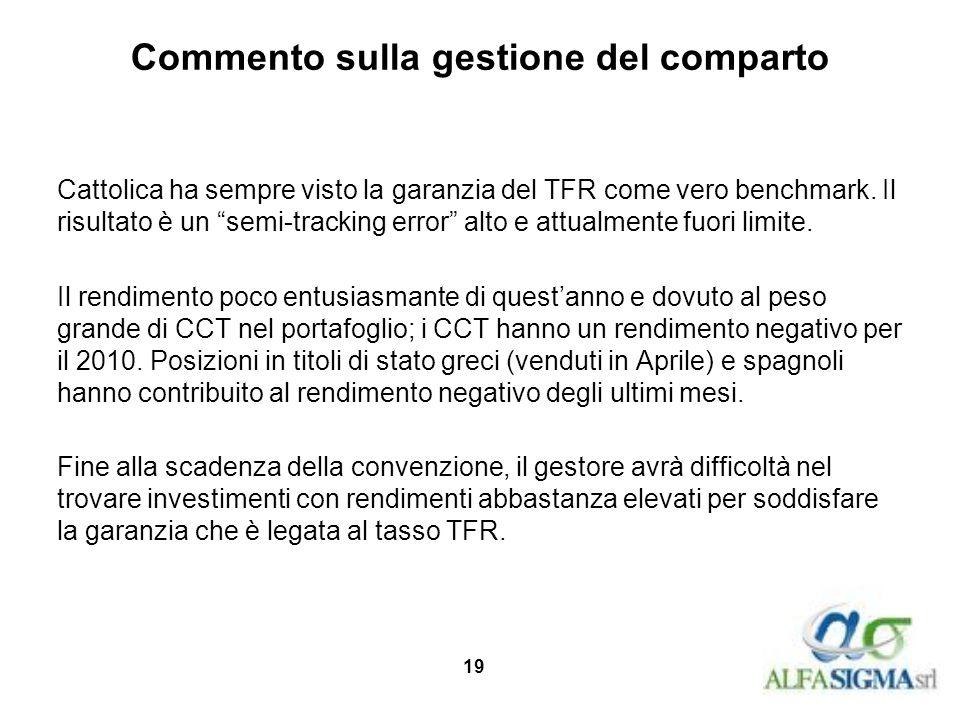 19 Commento sulla gestione del comparto Cattolica ha sempre visto la garanzia del TFR come vero benchmark.