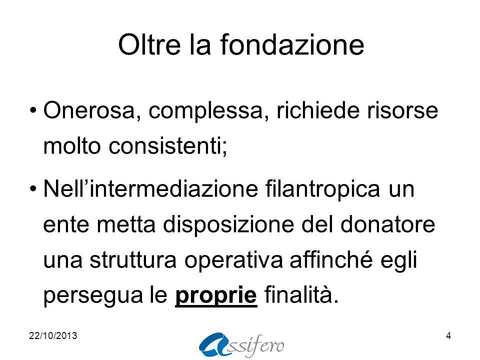 Oltre la fondazione Onerosa, complessa, richiede risorse molto consistenti; Nell'intermediazione filantropica un ente metta disposizione del donatore una struttura operativa affinché egli persegua le proprie finalità.