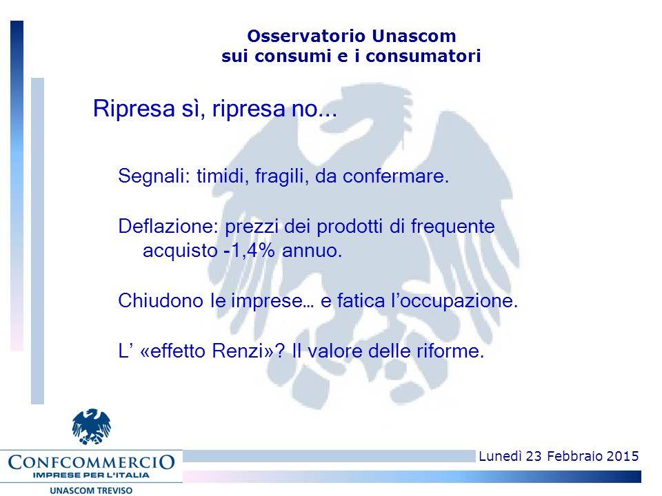 Lunedì 23 Febbraio 2015 Osservatorio Unascom sui consumi e i consumatori Ripresa sì, ripresa no... Segnali: timidi, fragili, da confermare. Deflazione