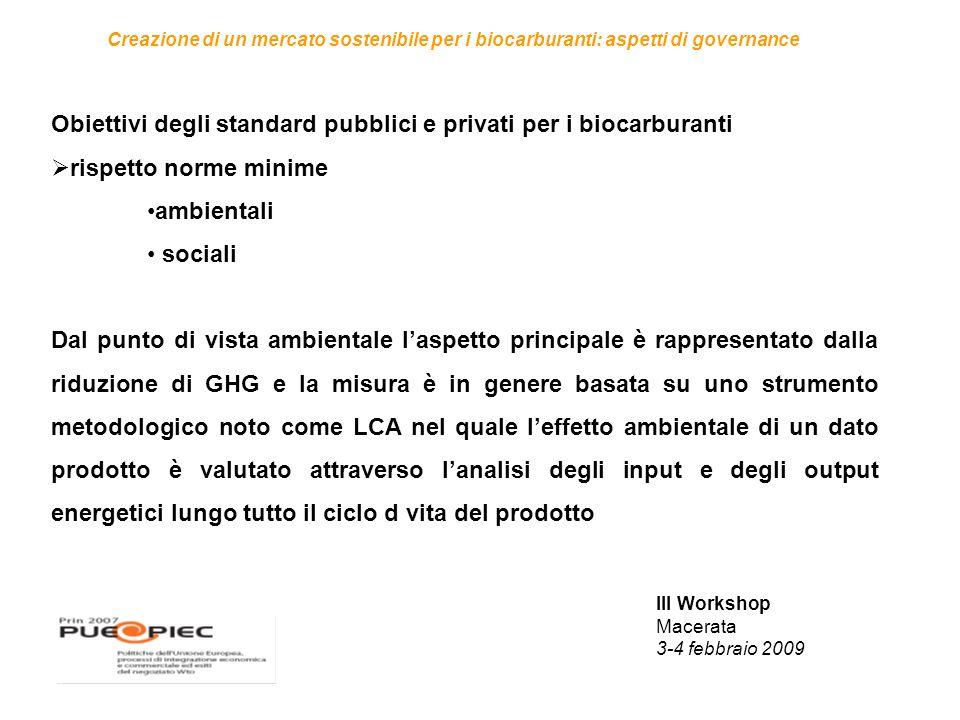 III Workshop Macerata 3-4 febbraio 2009 Creazione di un mercato sostenibile per i biocarburanti: aspetti di governance Obiettivi degli standard pubbli