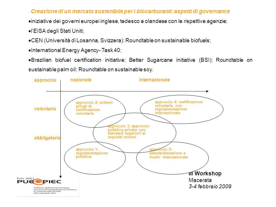 III Workshop Macerata 3-4 febbraio 2009 Creazione di un mercato sostenibile per i biocarburanti: aspetti di governance  iniziative dei governi europei inglese, tedesco e olandese con le rispettive agenzie;  l'EISA degli Stati Uniti;  CEN (Università di Losanna, Svizzera): Roundtable on sustainable biofuels;  International Energy Agency- Task 40;  Brazilian biofuel certification initiative; Better Sugarcane initiative (BSI); Roundtable on sustainable palm oil; Roundtable on sustainable soy.