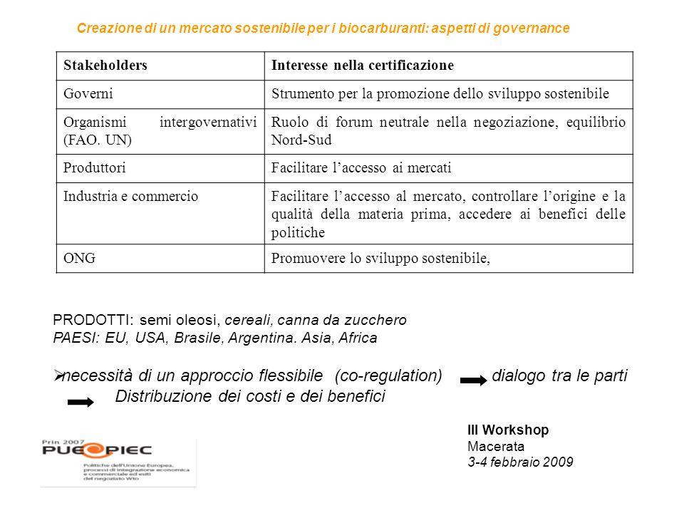 III Workshop Macerata 3-4 febbraio 2009 Creazione di un mercato sostenibile per i biocarburanti: aspetti di governance PRODOTTI: semi oleosi, cereali, canna da zucchero PAESI: EU, USA, Brasile, Argentina.