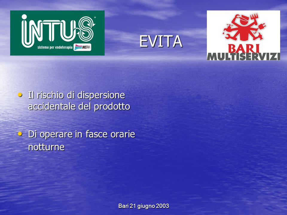 Bari 21 giugno 2003 EVITA EVITA Il rischio di dispersione accidentale del prodotto Il rischio di dispersione accidentale del prodotto Di operare in fasce orarie notturne Di operare in fasce orarie notturne