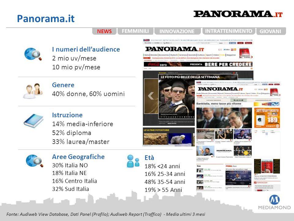 Panorama.it Istruzione 14% media-inferiore 52% diploma 33% laurea/master Età 18% <24 anni 16% 25-34 anni 48% 35-54 anni 19% > 55 Anni I numeri dell'au