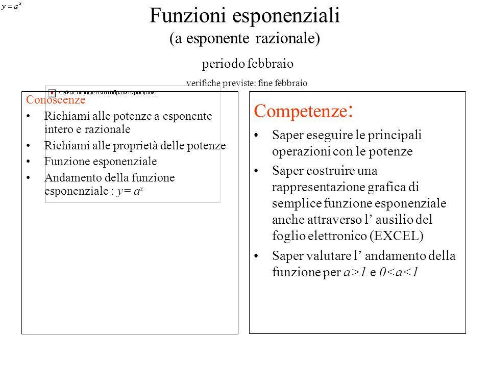 Funzioni esponenziali (a esponente razionale) periodo febbraio verifiche previste: fine febbraio Competenze : Saper eseguire le principali operazioni con le potenze Saper costruire una rappresentazione grafica di semplice funzione esponenziale anche attraverso l' ausilio del foglio elettronico (EXCEL) Saper valutare l' andamento della funzione per a>1 e 0<a<1 Conoscenze Richiami alle potenze a esponente intero e razionale Richiami alle proprietà delle potenze Funzione esponenziale Andamento della funzione esponenziale : y= a x